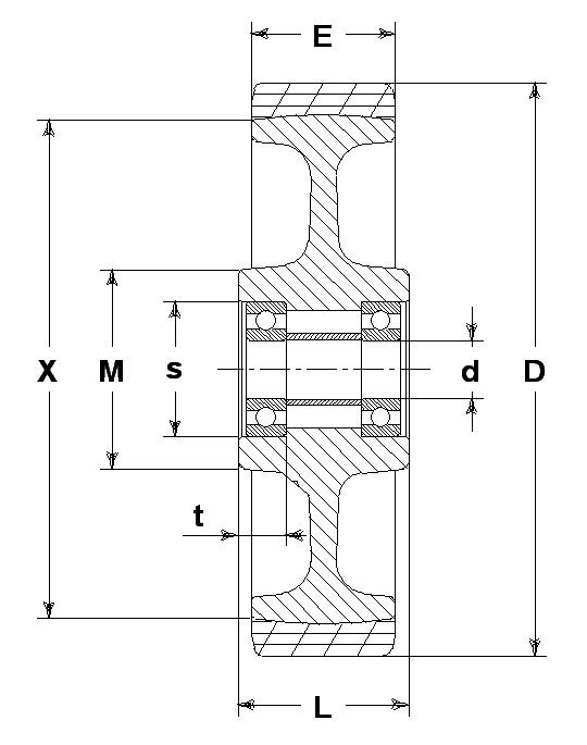 Ruote serie AS Ruote con rivestimento in poliuretano soft 87 Sh.A . con mozzo in polyammide 6. Ruota con cuscinetti a sfere.