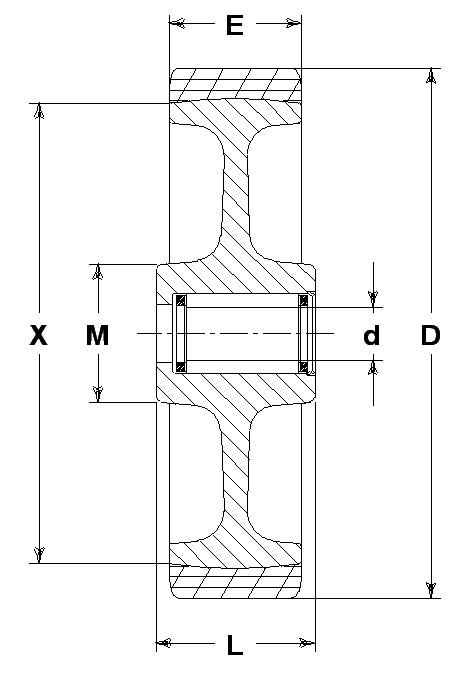 Ruote serie A Ruote in poliuretano colato 95 Sh.A. con mozzo in polyammide 6. Organo di rotolamento: cuscinetto a rullini.