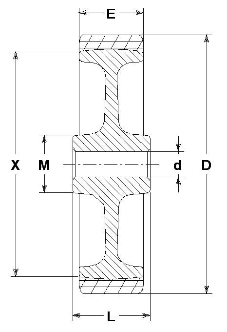Ruote serie A Ruote in poliuretano colato 95 Sh.A. con mozzo in polyammide 6. Ruota a foro passante.