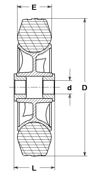 Ruote serie DG Ruote con anello in gomma grigia elastica e mozzo in materiale termoplastico, disponibili con cuscinetti a rullini standard o inox e con boccole di nylon. Organo di rotolamento della ruota: boccola.