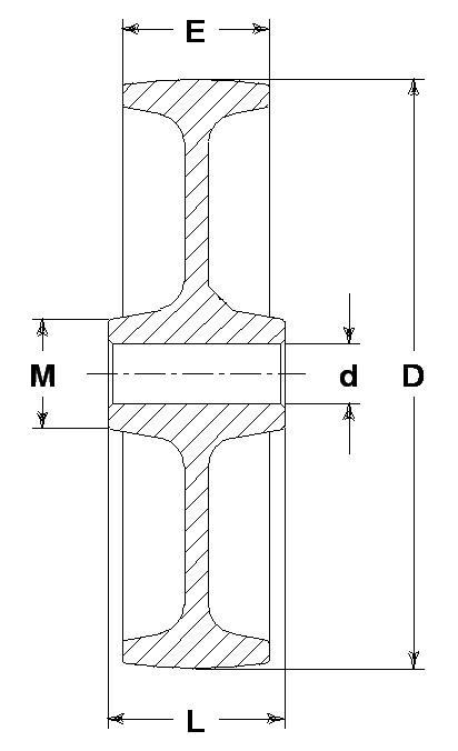 Ruote serie FS Ruote per alte temperature (270°) in composto speciale termoresistente e con elevata resistenza meccanica e agli urti. Portate secondo EN12527 e EN12532 senza ostacoli. Se presente, non utilizzare il freno a temperature > 40°C. Ruota a foro passante.