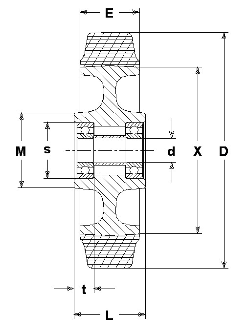 Ruote serie LB Ruote in gomma elastica antitraccia blu con mozzo in polyammide 6 neroo. Disponibili con cuscinetti a sfere di precisione schermati o inox a tenuta st agna; rullini standard o inox o a foro passante. Ruota con cuscinetti a sfere.