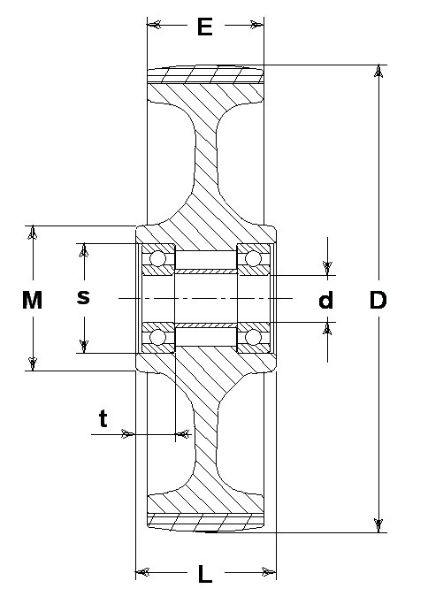 Ruote serie N Ruote in poliuretano termoplastico 58 Sh.D. con con mozzo in polyammide 6. Disponibili con cuscinetti a sfere di precisione schermati o inox a rullini standard o inox e foro passante. Ruota con cuscinetti a sfere.