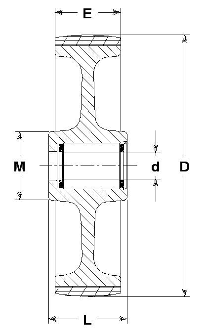 Ruote serie N Ruote in poliuretano termoplastico 58 Sh.D. con con mozzo in polyammide 6. Disponibili con cuscinetti a sfere di precisione schermati o inox a rullini standard o inox e foro passante. Organo di rotolamento: cuscinetto a rullini inox.