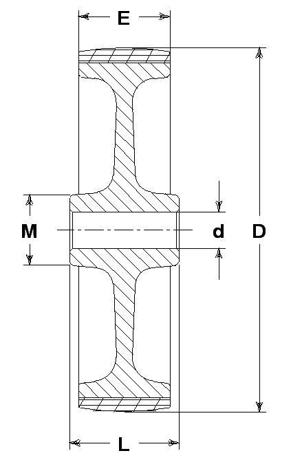 Ruote serie N Ruote in poliuretano termoplastico 58 Sh.D. con con mozzo in polyammide 6. Disponibili con cuscinetti a sfere di precisione schermati o inox a rullini standard o inox e foro passante. Ruota a foro passante.