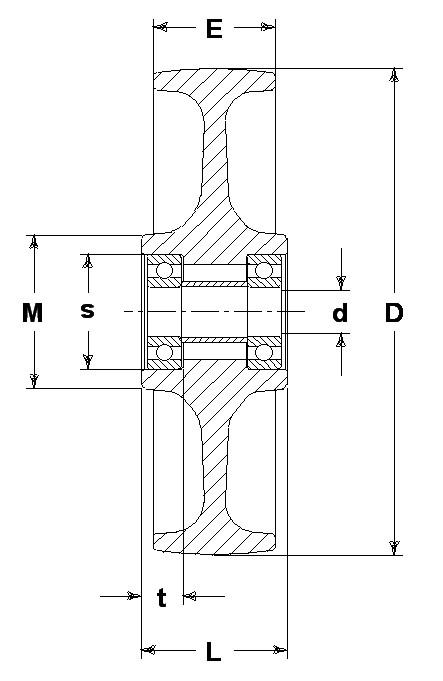 Ruote serie P Ruote monolitiche in polyammide 6 disponibili con cuscinetti a sfere di precisione schermati o inox, rullini standard o inox e a foro passante. Ruota con cuscinetti a sfere di precisione in inox a tenuta stagna (2RS).