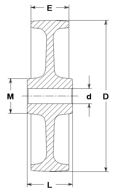 Ruote serie P Ruote monolitiche in polyammide 6 disponibili con cuscinetti a sfere di precisione schermati o inox, rullini standard o inox e a foro passante. Ruota a foro passante.