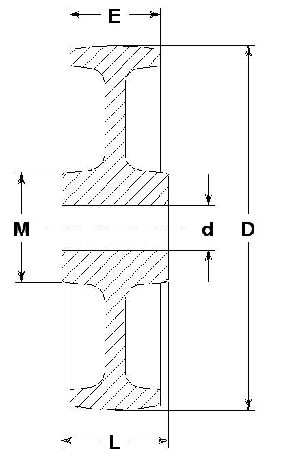 Ruote serie Q Ruote in ghisa con cuscinetti a sfere o a foro passante. Ruota a foro passante.