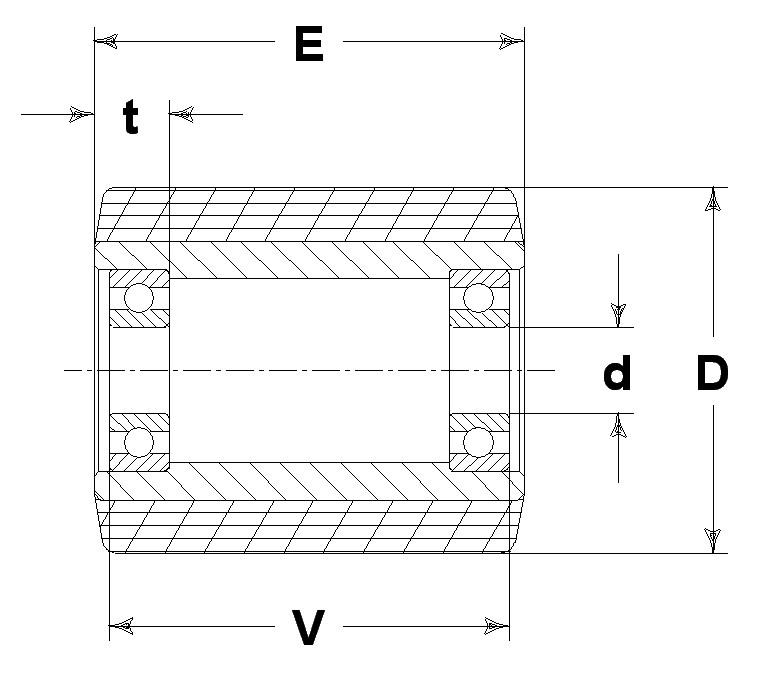Ruote serie RT Rulli transpallet in poliuretano colato 95 Sh.A. con mozzo in acciaio. Disponibili con o senza cuscinetti cuscinetti a sfere. Ruota con cuscinetti a sfere.