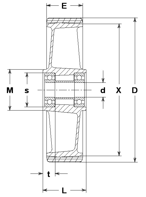 Ruote serie T Ruote con battistrada in poliuretano colato 95Sh.A e mozzo in alluminio pressofuso; disponibili con cuscinetti a sfere o a rullini. Ruota con cuscinetti a sfere.
