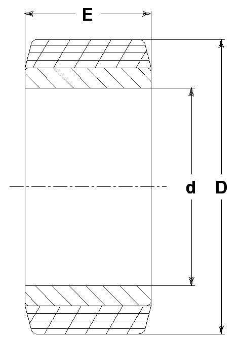 Ruote serie VC Anelli cilindrici in Vulkollan® [Desmodur 15lic. Bayer]. Durezza rivestimento 93 +/-3 Sh.A La portata è riferita ad una velocità di 6 km/h.