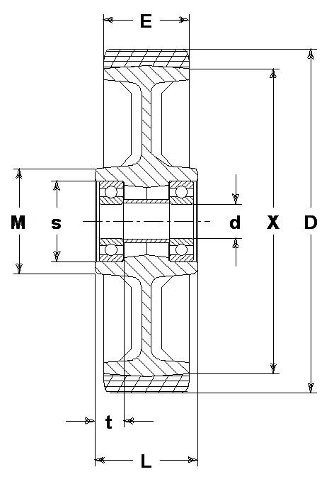 Ruote serie Z Ruote in poliuretano colato 95 Sh.A. e mozzo in ghisa. Disponibili con cuscinetti a sfere di precisione schermati. Ruota con cuscinetti a sfere.